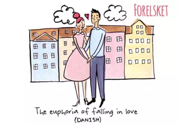 [插畫]用11種語言表達一見鍾情的愛!9.jpg